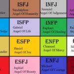 あなたはINFJ?INFP?ユング理論を基にした16タイプの性格診断