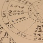 あなたの生れた月と日付で、あなたの運命が分かるテスト