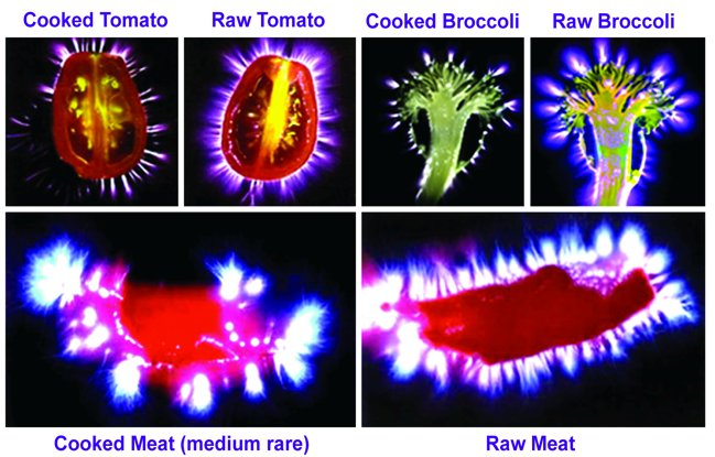 Kirlian photo of veggies