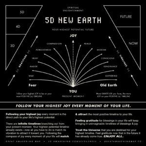 5D new earth